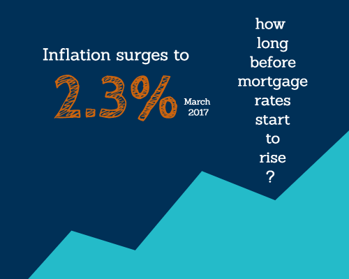 Inflation and mortgages
